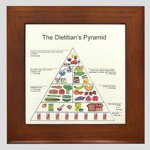 Dietitian's Pyramid Framed Tile