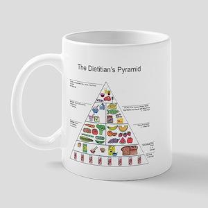 Dietitian's Pyramid Mug