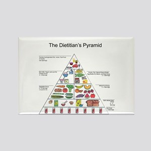 Dietitian's Pyramid Rectangle Magnet