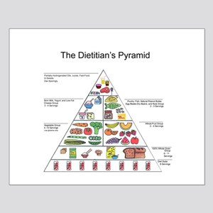 Dietitian's Pyramid Small Poster