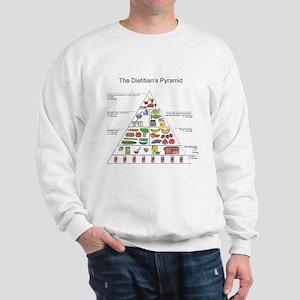 Dietitian's Pyramid Sweatshirt