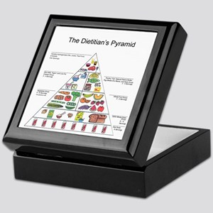 Dietitian's Pyramid Keepsake Box