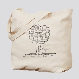 Large Hires Science Tree Tote Bag