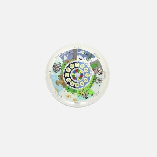WholeColoredWheel Mini Button