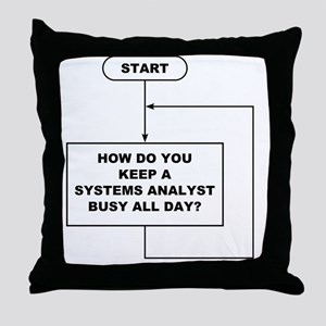 Systems Analyst flowchart Throw Pillow