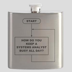 Systems Analyst flowchart Flask
