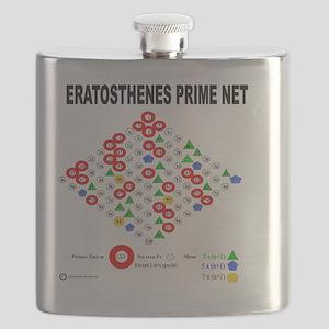 EPNet Flask