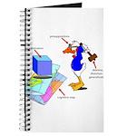Dissonant Duck Journal