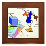 Dissonant Duck Framed Tile