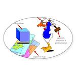 Dissonant Duck Sticker