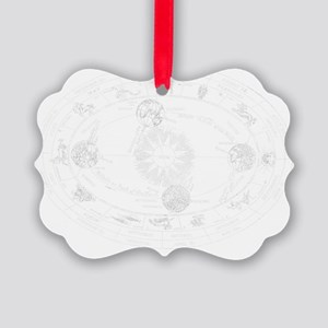 seasonsinverted Picture Ornament