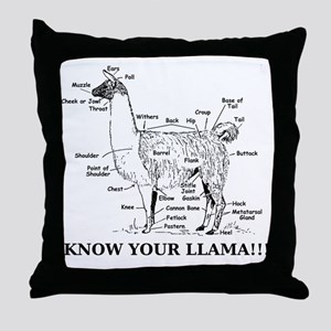 925746_10477594_llama_orig Throw Pillow