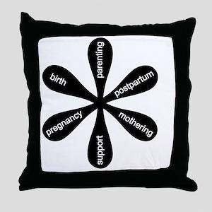 MamaFlowerBW Throw Pillow