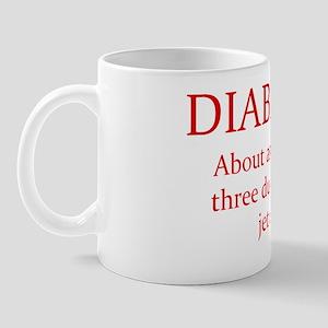 image2 Mug