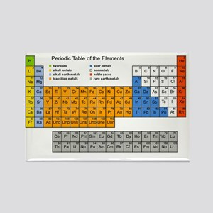 periodic_table Rectangle Magnet