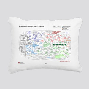 compuzzled_image Rectangular Canvas Pillow