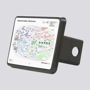 compuzzled_image Rectangular Hitch Cover