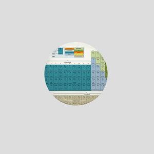 2-Periodic Table of Nonsense Poster v1 Mini Button