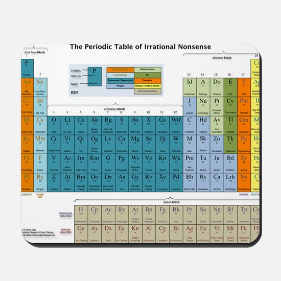 2-Periodic Table of Nonsense Poster v1.4 Mousepad