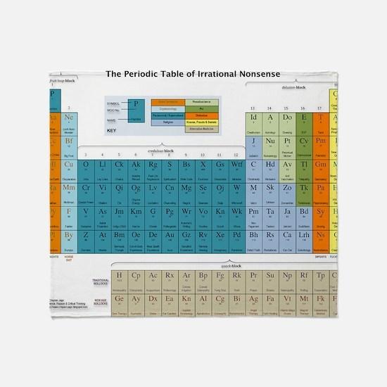 2-Periodic Table of Nonsense Poster  Throw Blanket