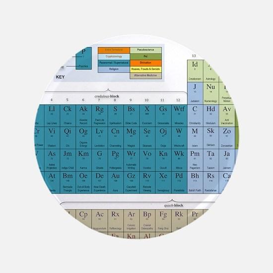 "2-Periodic Table of Nonsense Poster v1 3.5"" Button"