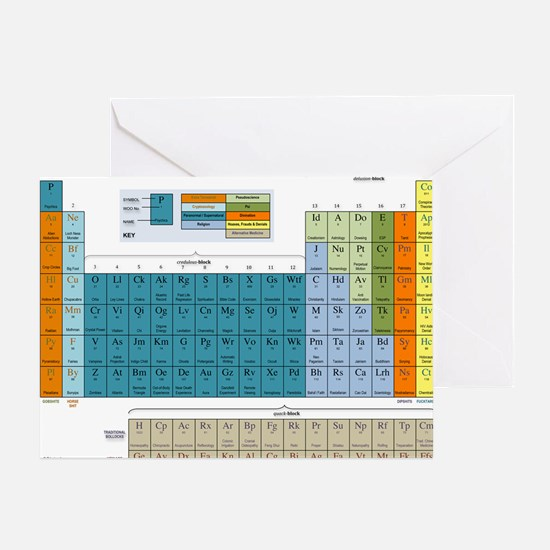 2-Periodic Table of Nonsense Poster  Greeting Card