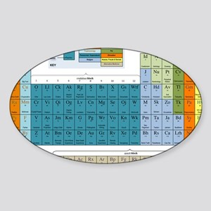 2-Periodic Table of Nonsense Poster Sticker (Oval)