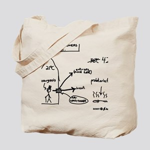 How Air-Conditioners Work Tote Bag