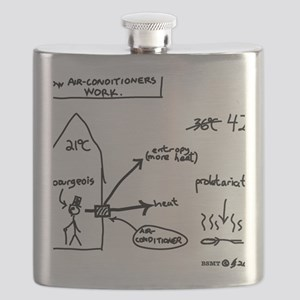 How Air-Conditioners Work Flask
