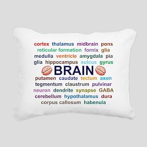 wordst1 Rectangular Canvas Pillow