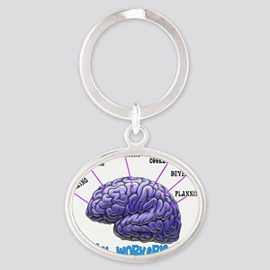 A Social Workers Mind Oval Keychain