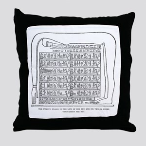 kemet- stages of sun Throw Pillow
