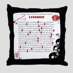 Spartan-2White  Throw Pillow