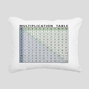 multiplication-table Rectangular Canvas Pillow