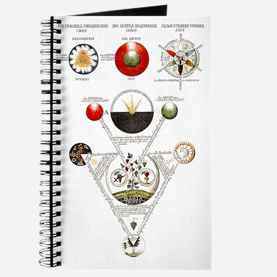 Alchemical Heaven Journal