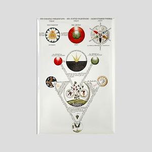 Alchemical Heaven Rectangle Magnet