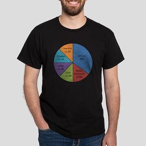 marcus-mixed-plate Dark T-Shirt