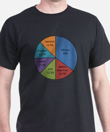 marcus-mixed-plate T-Shirt