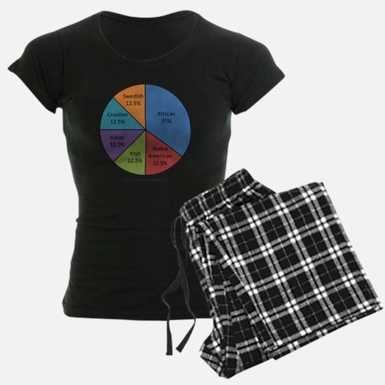 marcus-mixed-plate Pajamas
