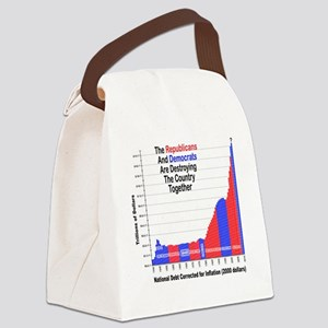 aecnmy Canvas Lunch Bag