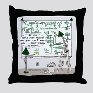 AnswerQuestion-r3-14x14 Throw Pillow