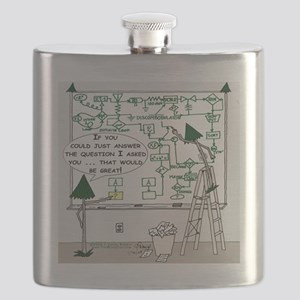 AnswerQuestion-r3-14x14 Flask