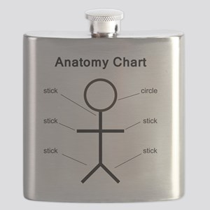 anatomy Flask