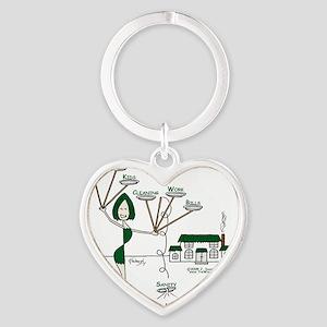 LadyOfLeisureMom-r8-CookingBossKids Heart Keychain