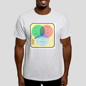 JobSearchResultsExplained-10x10_appa Light T-Shirt