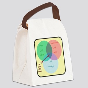 JobSearchResultsExplained-10x10_a Canvas Lunch Bag