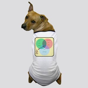 JobSearchResultsExplained-10x10_appare Dog T-Shirt