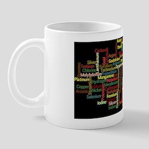 ElementsWordle Mug