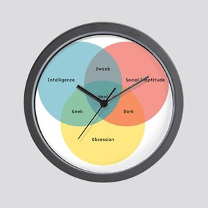 nerd-paradigm-solo Wall Clock