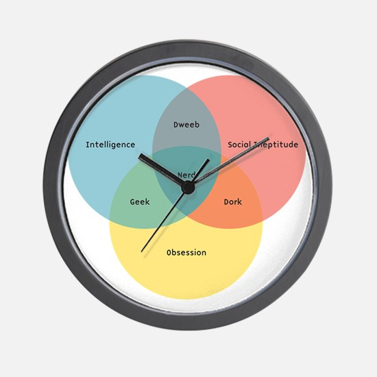 Venn clocks venn wall clocks large modern kitchen clocks nerd paradigm solo wall clock ccuart Choice Image